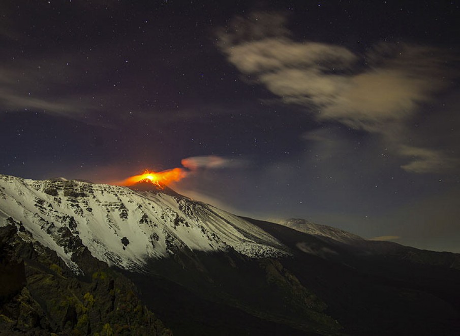 Mount Etna Puffs Out Smoke Rings Measuring Hundreds of ...